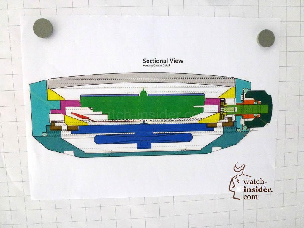 Oris Big Crown ProPilot Altimeter - diagram