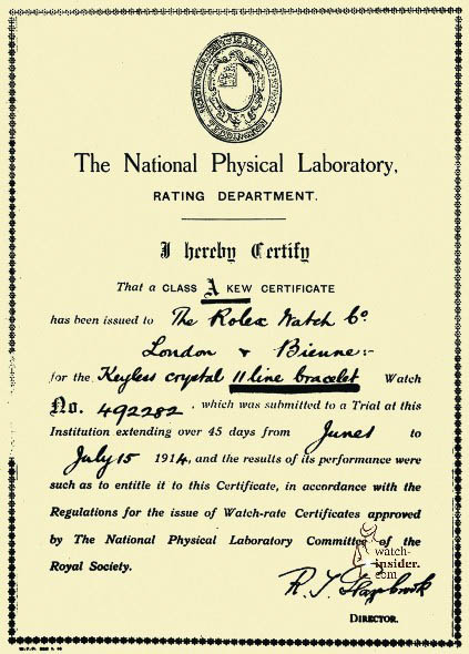 The 1914 Rolex Kew Certificate