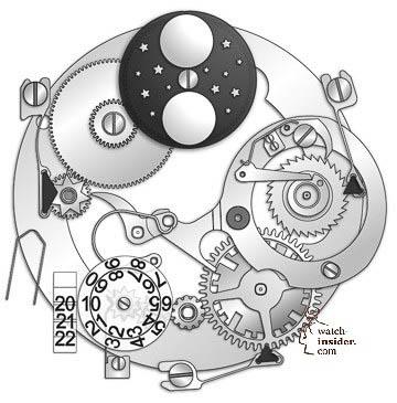 Technical drawing of the Portugieser Perpetual Calendar Double Moon. Kurt Klaus wrote watchmaking history in 1985 with his perpetual calendar.